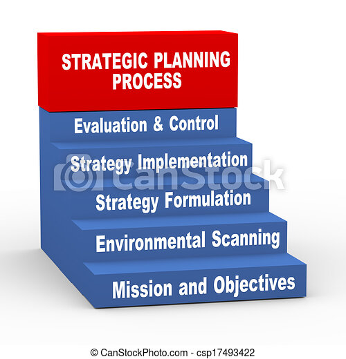 3d strategic planning process - csp17493422