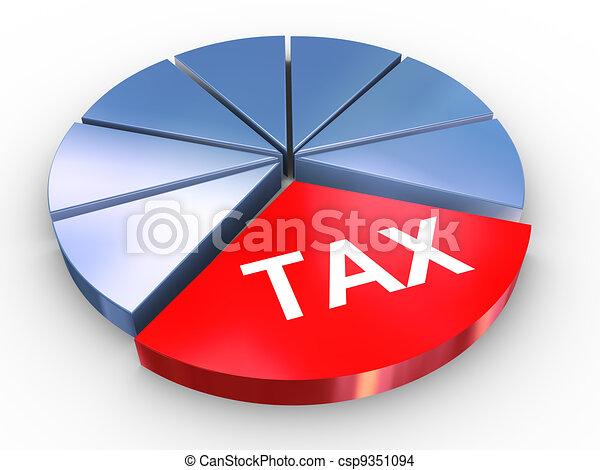 3d tax pie chart - csp9351094