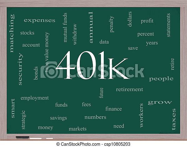 401k Word Cloud Concept on a Blackboard - csp10805203