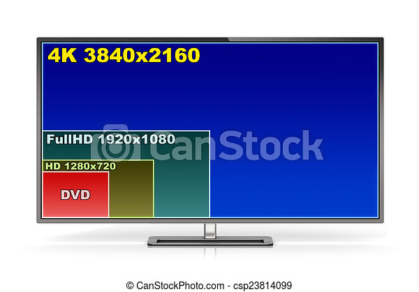 4K TV display with comparison of screen resolutions - csp23814099
