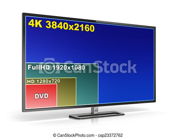 4K TV display with comparison of screen resolutions - csp23372762