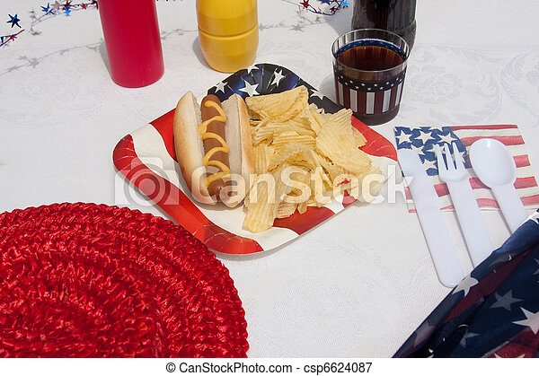 4th Of July Hotdog Meal 4th Of July Hotdog Meal With Chips And Soda
