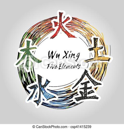 5 Elements Five Feng Shui Elements Set Chinese Wu Xing Symbols