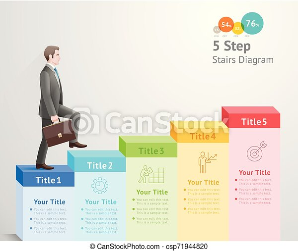 5 steps to start business concept. Businessman climbing up stairs to the top. - csp71944820