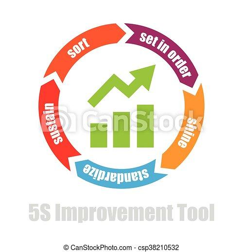 5s manufacturing improvement tool - csp38210532