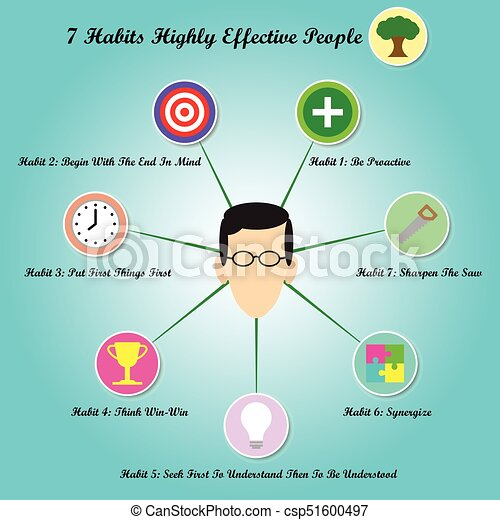 7 habits workbook pdf free