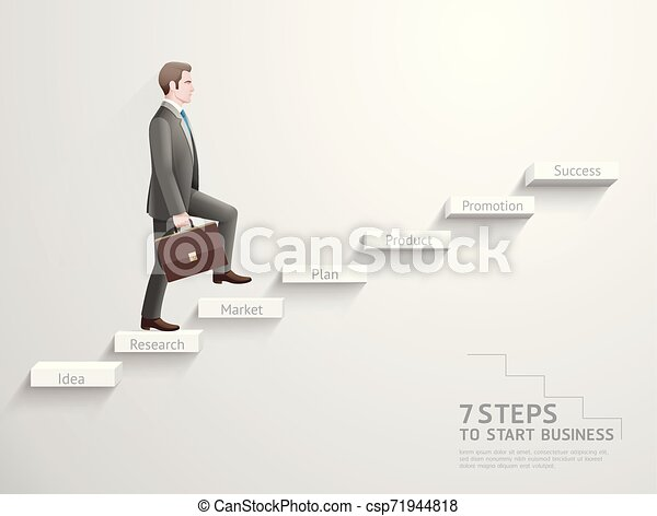 7 steps to start business concept. Businessman climbing up stairs to the top. - csp71944818