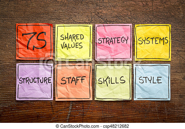 7S concept - organizational culture, analysis and development - csp48212682