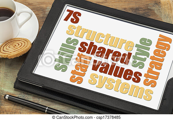 7S model for organizational culture - csp17378485