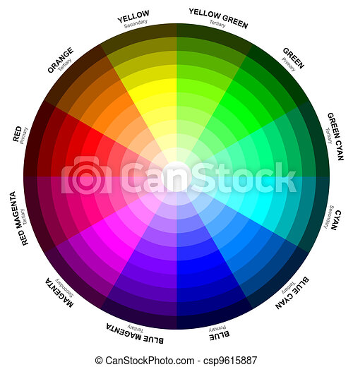 A color wheel or color circle is an abstract illustrative organization of color hues around a circle that shows relationships between primary colors, secondary colors, complementary colors, etc. - csp9615887