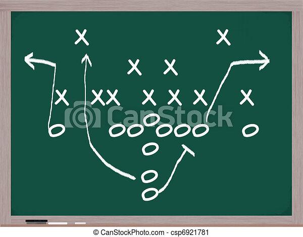 A football play on a chalkboard. - csp6921781