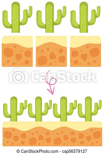 A Game Template with Cactus - csp56379127