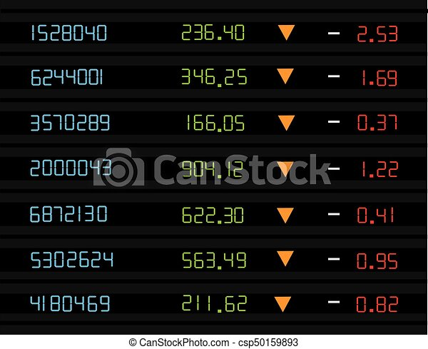 A large display panel of daily stock market price and quotation during  normal economic period