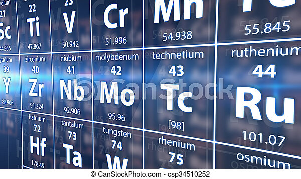 A part of Periodic table of elements. - csp34510252