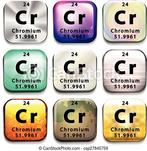 A Periodic Table Button Showing Chromium On A White Background
