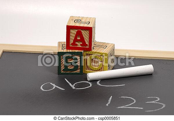 ABCs - csp0005851