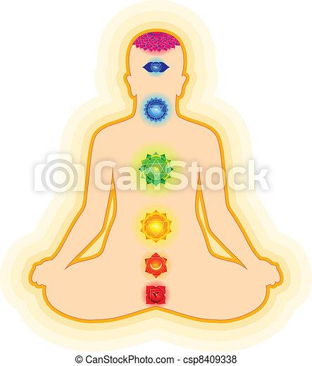 abstract chakra yoga template - csp8409338