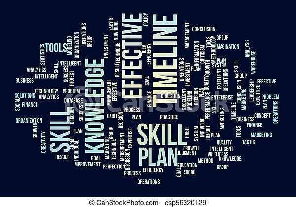 Abstract Conceptual Words Cloud Business Graphic Communication