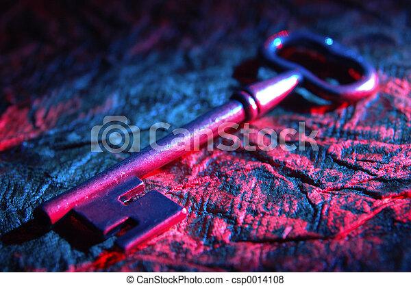 Abstract Key - csp0014108