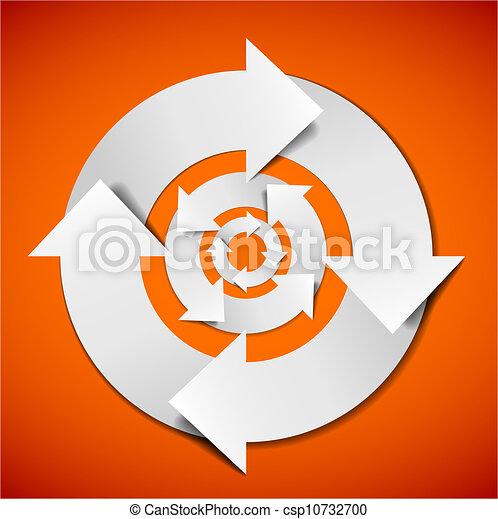Abstract Vector life cycle diagram - csp10732700