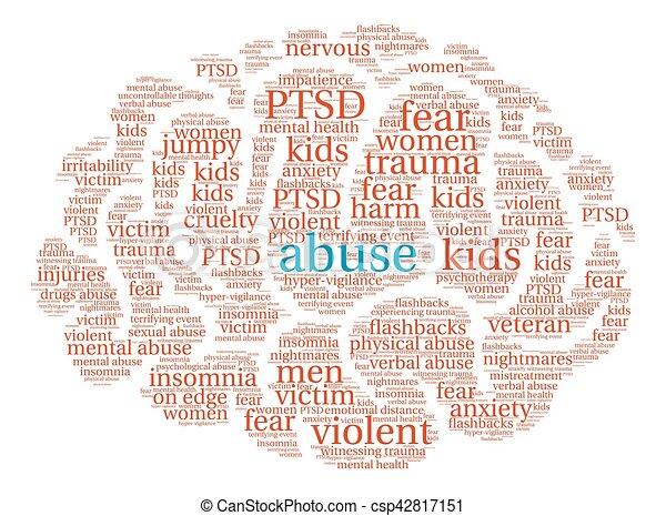 Abuse Brain Word Cloud - csp42817151