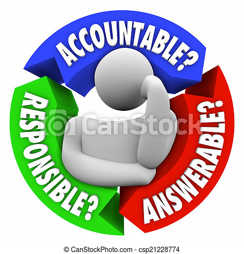 Accountable Responsible Answerable Person Thinking Who is to Bla - csp21228774