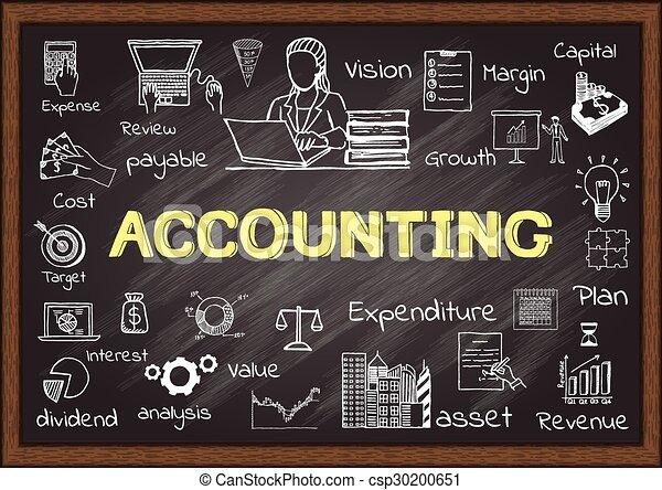 Accounting - csp30200651