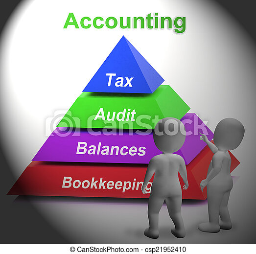 Accounting Pyramid Means Paying Taxes Auditing Or Bookkeeping - csp21952410