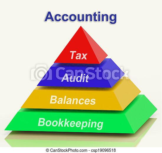 Accounting Pyramid Shows Bookkeeping Balances And Calculating - csp19096518