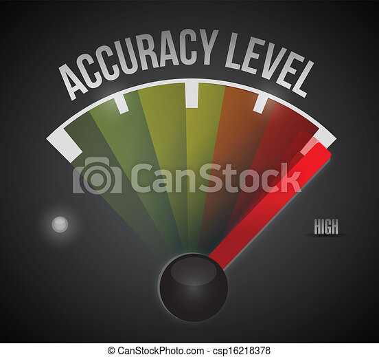 accuracy level level measure - csp16218378