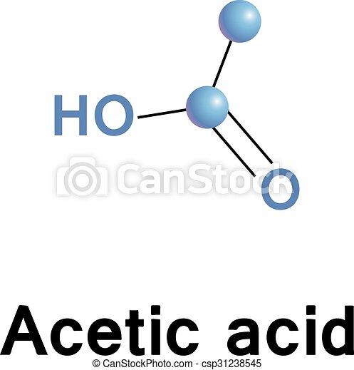 Acetic Acid Acetic Acid Ethanoic Acid Is The Second Eps