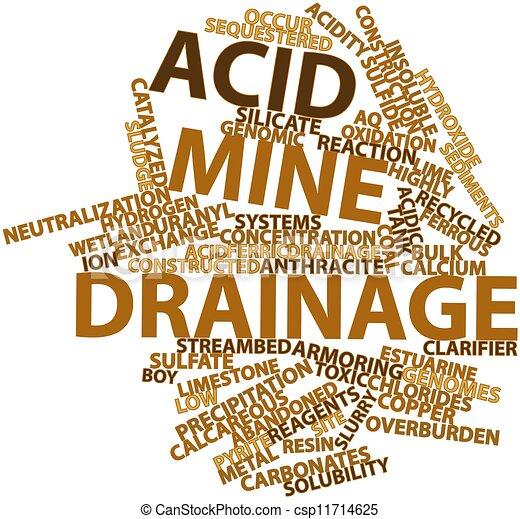 Acid mine drainage - csp11714625