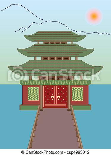 acqua, vettore, tempio buddistico - csp4995012