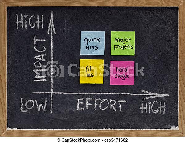 action matrix for project management - csp3471682