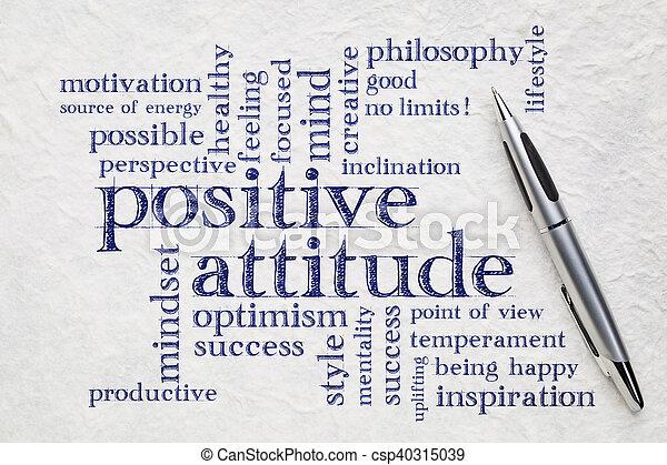 Nube de palabra positiva - csp40315039
