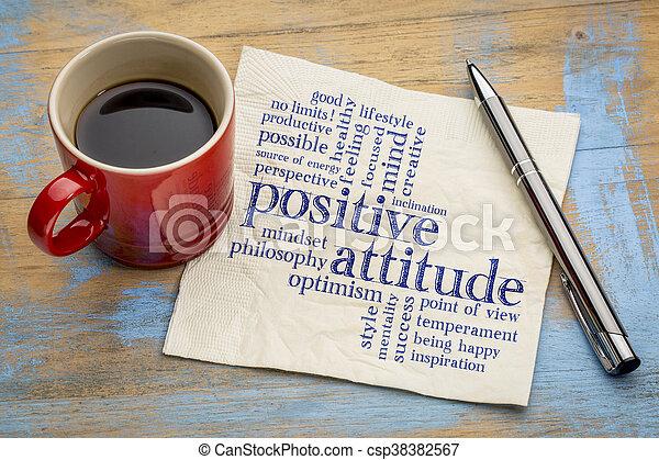 Nube de palabra positiva - csp38382567