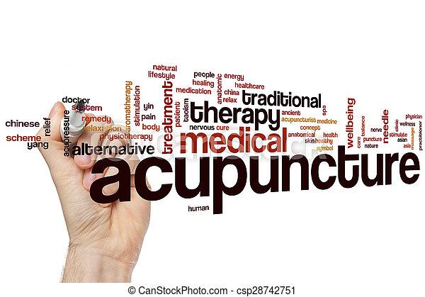 Acupuncture word cloud - csp28742751