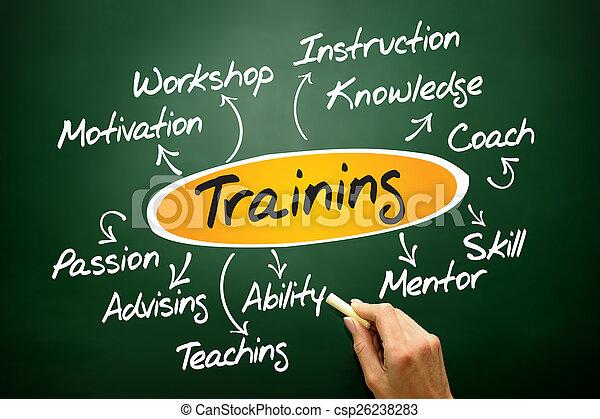 addestramento - csp26238283