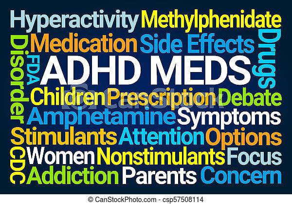 ADHD Meds Word Cloud - csp57508114