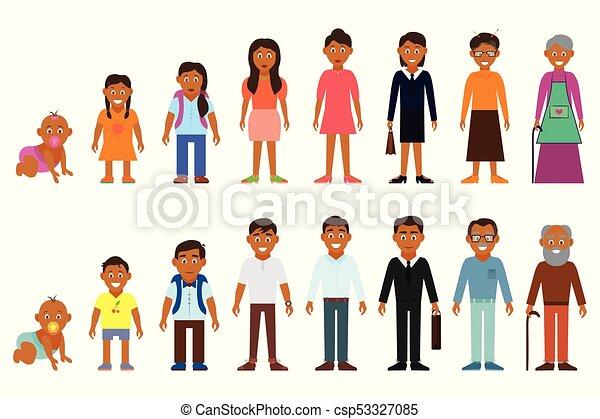 adolescent, vieillissement, différent, ensemble, entiers, icônes, gens, -, jeune, avatars, longueur, ages., africaine, ethnique, américain, adulte, old., enfant, bébé, générations, homme - csp53327085