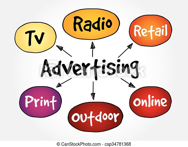 advertising media mind map business concept rh canstockphoto com vintage advertising clip art internet advertising clipart