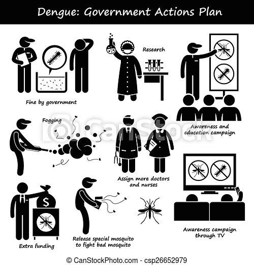 Dengue aedes Regierungsaktionen - csp26652979