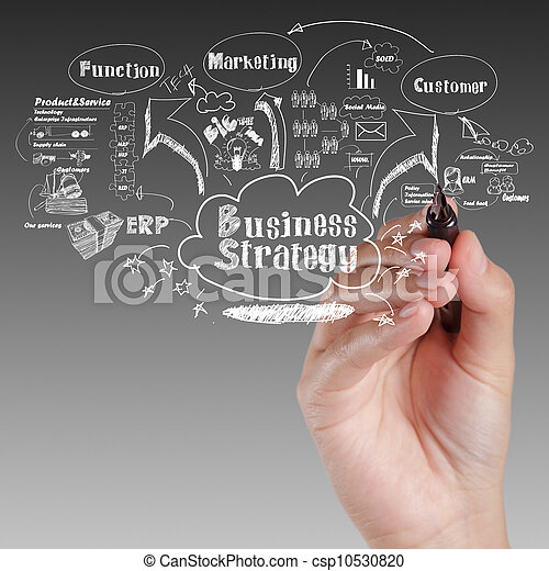 affär, bearbeta, idé, strategi, bord, hand, teckning - csp10530820