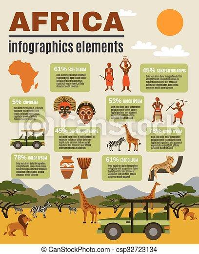 africa infographic set africa infographic set with animals people