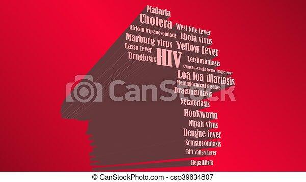 african diseases list