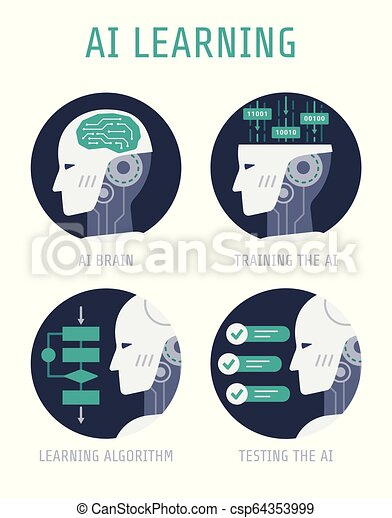 Ai Learning Artificial Intelligence Flat Style Illustration With Icons