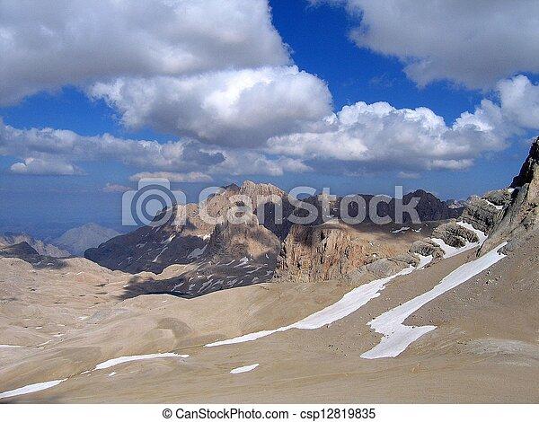 Aladaglar Mountains and landscape - csp12819835