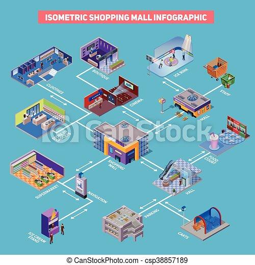 Comprando información del centro comercial - csp38857189