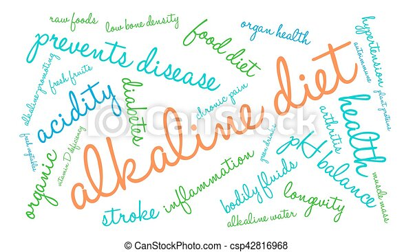 Alkaline Diet Word Cloud - csp42816968