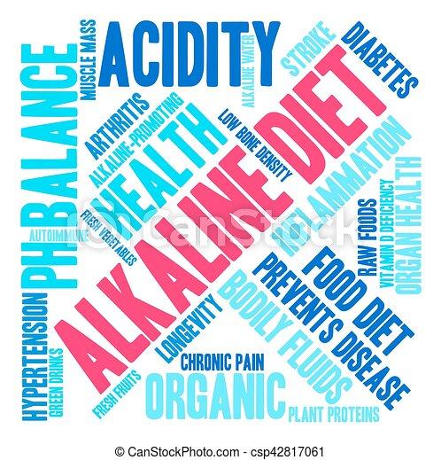 Alkaline Diet Word Cloud - csp42817061